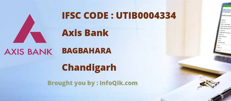 Axis Bank Bagbahara, Chandigarh - IFSC Code