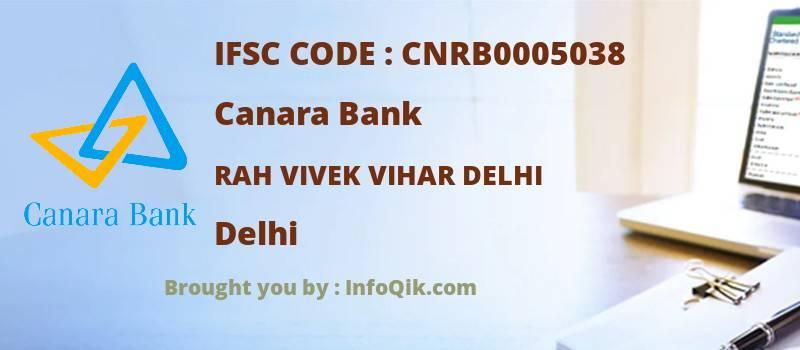 Canara Bank Rah Vivek Vihar Delhi, Delhi - IFSC Code