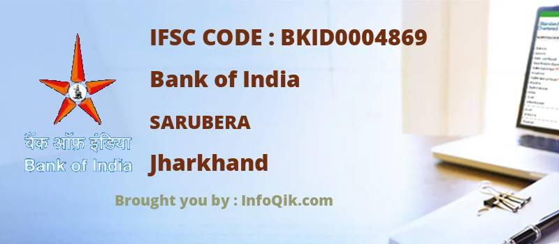 Bank of India Sarubera, Jharkhand - IFSC Code